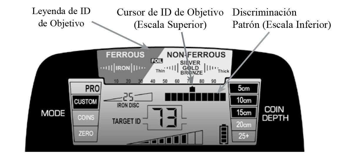 Informacion identificacion objetivo garrett atpro