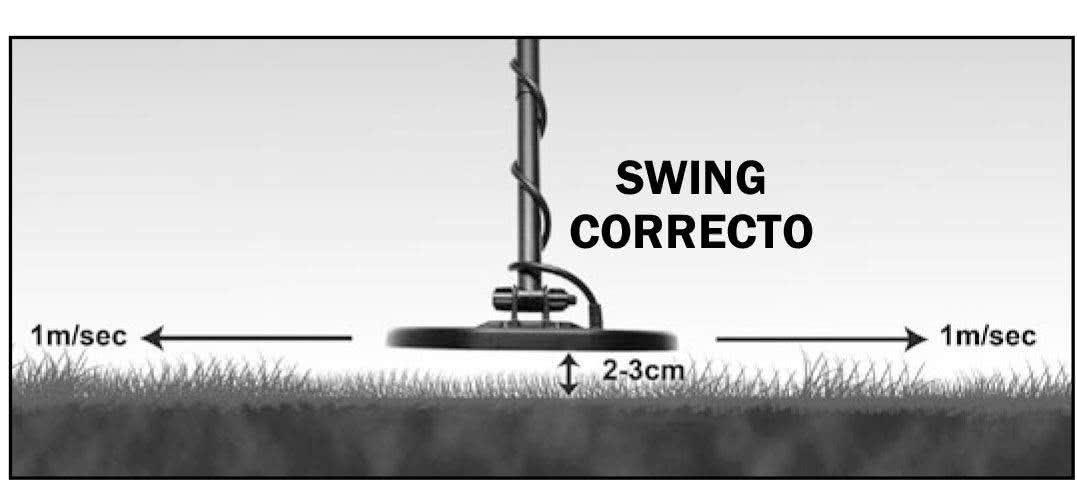 Swing correcto