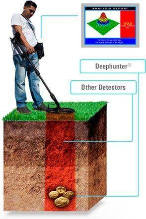 Imagen profundidad detector de metales makro Deephunter