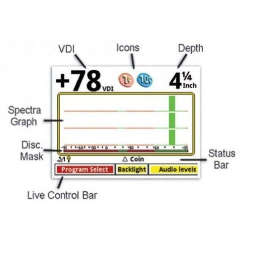 Detector de metales White's Spectra VX3